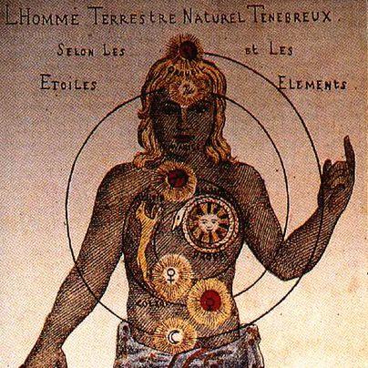 La constitución esotérica del ser humano