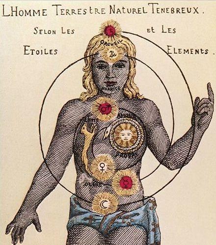 El Cuerpo Humano, instrumento del Espíritu